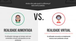 diferencas entre realidade aumentada e realidade virtual